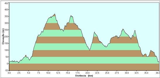 Maia-Maratona.bmp